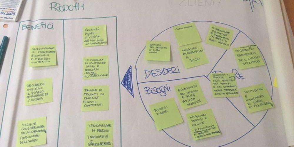 #2 – Un Business Model Canvas co-disegnato per Pilastro!