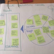 #2 – Un Business Model Canvas co-disegnato per Pilastro!
